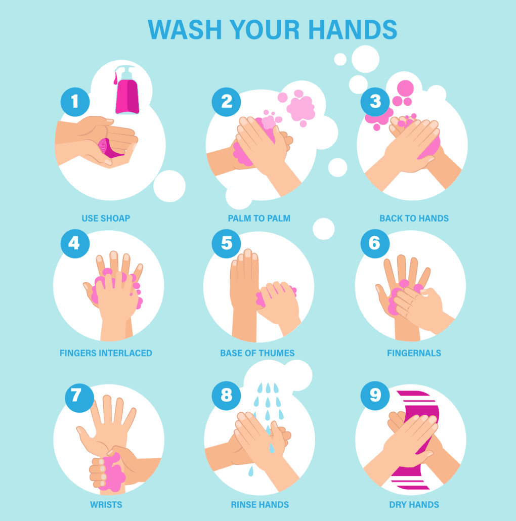 Info on How to Wash Your Hands